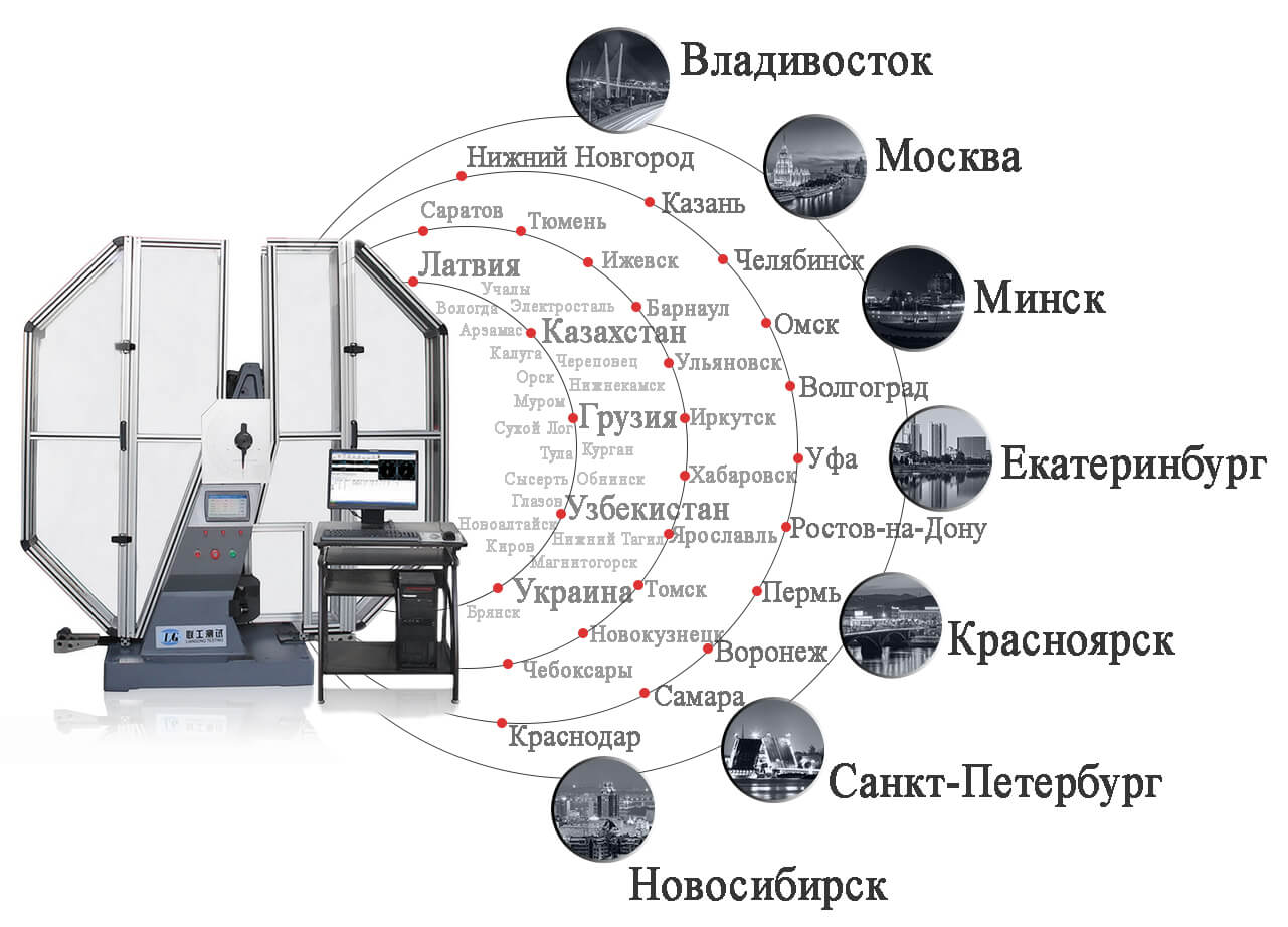 Сервис в городах России, Беларуси и странах СНГ